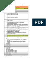Consolidated Schema & Codes_AY 2013-14