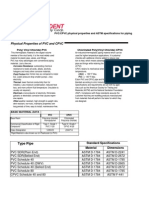 Pvc Cpvc Physical Properties and Astm Specifications for Piping
