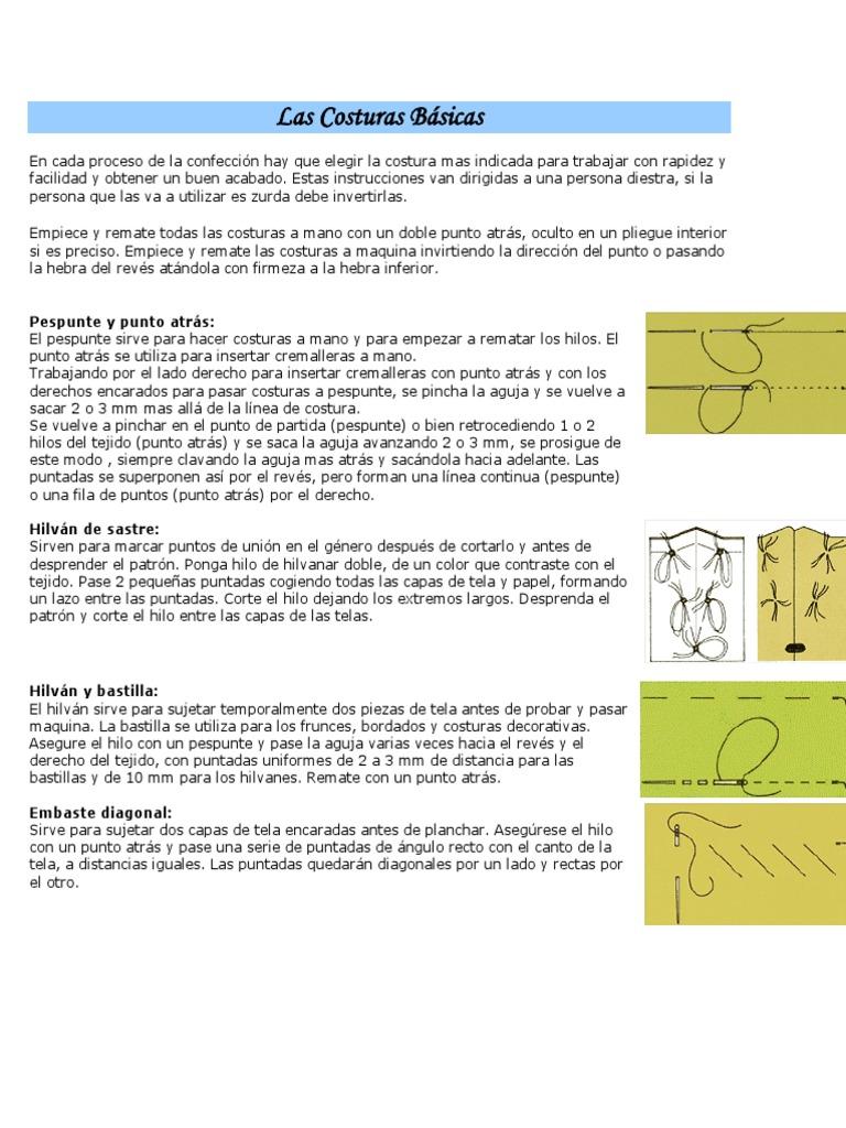 El arte de hacer vestuario 6 (Las Costuras Básicas).
