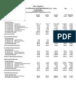 Auburn Statement of Revenue and Expenditures