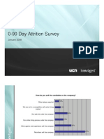 0-90 Day Call Center Attrition Benchmarks