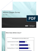 Attrition Stages - Across the Agent Lifecycle