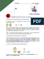 Clasificacion de la union covalente