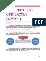 08. DO DIREITO DAS OBRIGAÇÕES - Modalidade das Obrigações