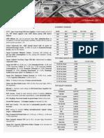TheFXMonitor U.S. Open Edition - 17 Feb 2014
