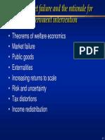 Market Failure (Microeconomics)
