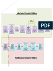 Turnover Package Workflow