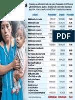 Hambre Cero-Desnutricion-Pobreza PREFIL20140214 0001