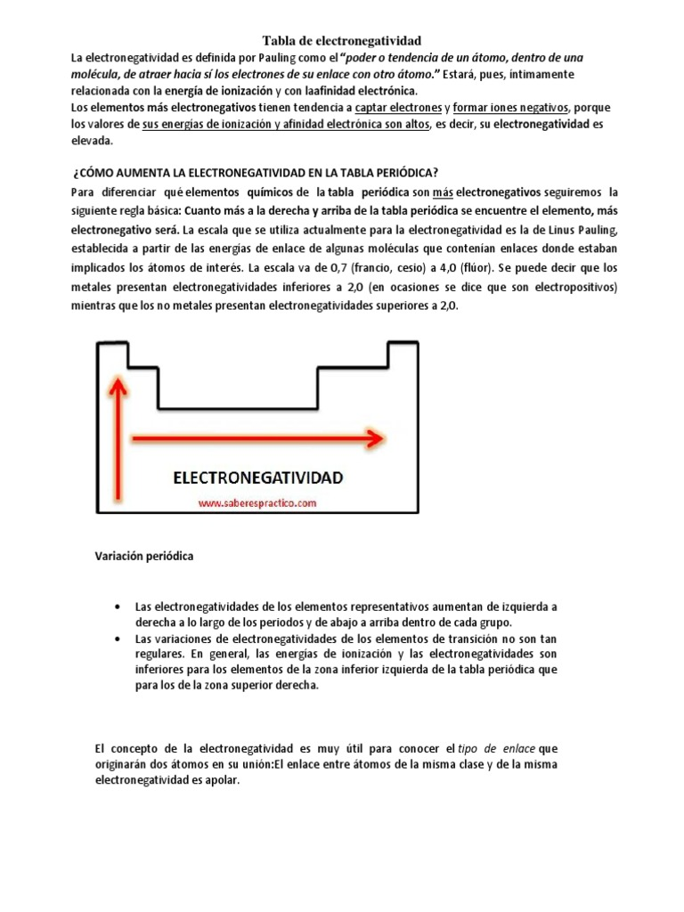 tabla de electronegatividad - Tabla Periodica Electronegatividad
