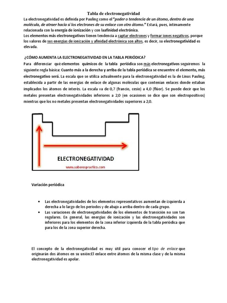 Tabla de electronegatividad urtaz Image collections