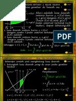 matematika Integral Luas