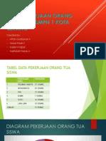 Data Pekerjaan Orang Tua Siswa Smpn 1 Kota