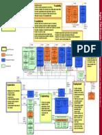 Agile Pm Product Model 130119 v0 6