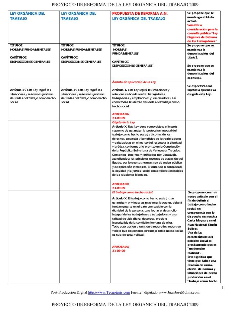 Proyecto Reforma Ley Organica Del Trabajo LOT 2009