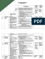 RPT Bio T5-2014