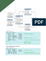 Employees Sample Database.docx