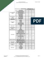 PCS7 V8 Compatibility List e(1)