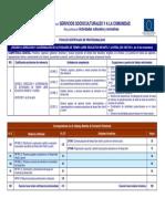 SSCB0211_ficha Direcc y coord activ de tiempo libre.pdf