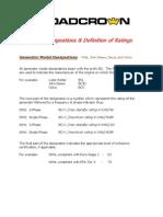 Designations En