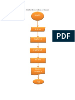 multiplicar 2 nmeros dados por el usuario