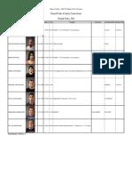 Grand Forks County arrests 2/18/2014