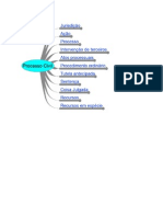 Mapa mental processo civil.pdf