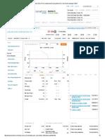 Stock Share Price Ludlow Jute & Specialities Ltd