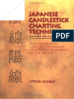 Best books on candlestick charting
