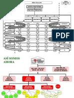 Diagrama estructura celularizada 16-3-13