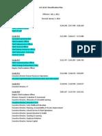 Clt Elt Class Plan 1 1 2014 (3)