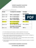 3.Arbori genealogici