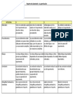rbricasparalaevaluacindelaprendizaje-090524221741-phpapp01