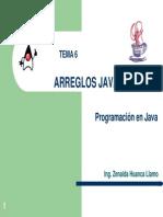 Arreglos en Java