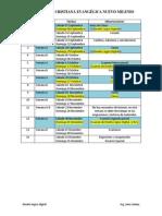 Calendarizacion Fin de Semana
