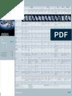 Siemens Brochure