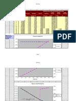 dcom26 properties.xls