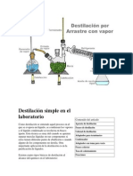 Destilación simple en el laboratorio