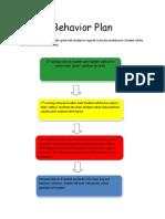 Behavior Plan Chart
