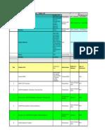 Content SCM5.0 DP