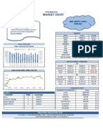Institutional Turnover of FII and DII in Narnolia Securities Limited Market Diary 19.2.2014