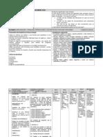 Secuencia Mat IV B 1