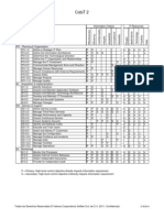 It Audit Methodologies