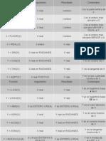 Funciones Intrinsecas FORTRAN Jirh