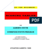 Alberta Youth Tables