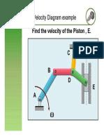 Velocity Diagrams 2