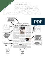 newspaperPartsID.pdf