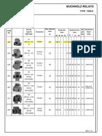 Elmek Spesifikation Sheet