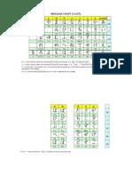 [Essex Uni] Japanese Class - Hiragana Chart