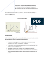 PLC cycle