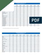 Cambridge Igcse Results Statistics June 2013